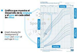 Deporte, crecimiento y confinamiento Sportcab